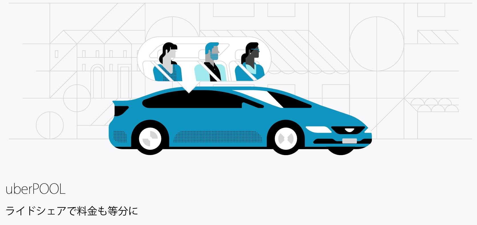 Uber タクシー それとも Uber ドライバーとして または乗客としてニューヨークで Uber を活用しましょう