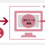 口座開設_お申込み___MCC会員サービス.jpg