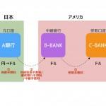 ryugaku-monery.001.jpeg