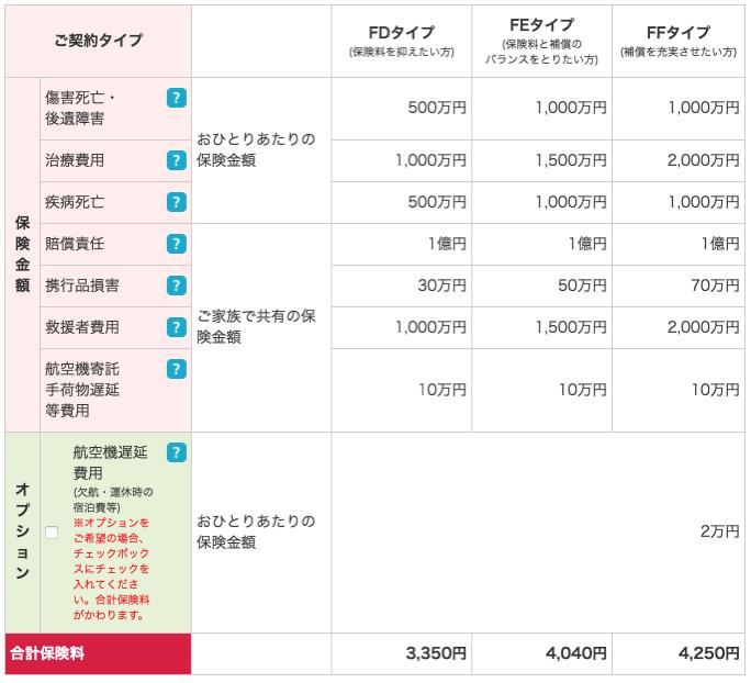 保険料シミュレーション|新 海外旅行保険 off オフ |損保ジャパン日本興亜 2016 11 09 18 20 08