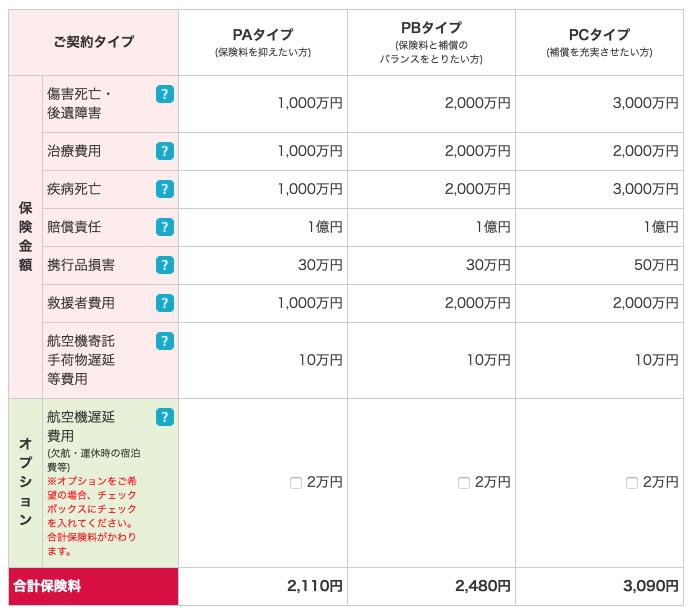 保険料シミュレーション|新 海外旅行保険 off オフ |損保ジャパン日本興亜 2016 11 09 18 21 20