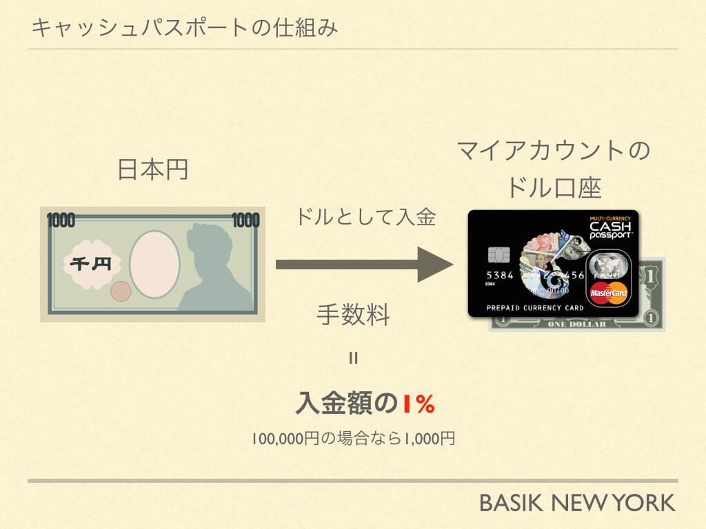 Cash passport 001