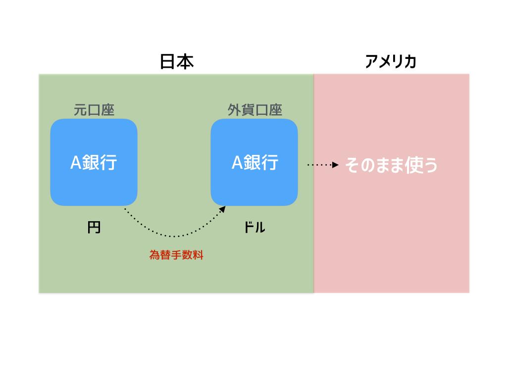 Ryugaku monery 004